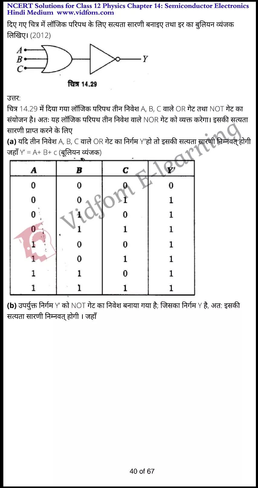 class 12 physics chapter 14 light hindi medium 40