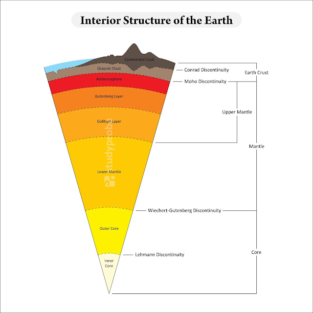Interior_of_the_earth_2020