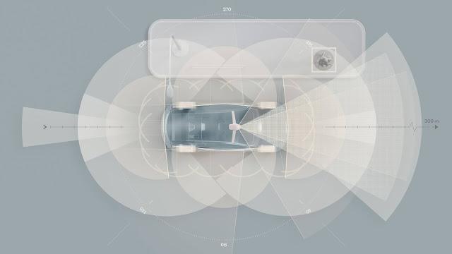 Volvo LiDAR