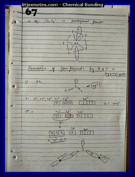 Chemical-Bonding Notes cbse19