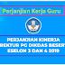 Perjanjian Kinerja Peningkatan Kompetensi dan Kualifikasi Guru SD dan SMP Tahun 2019