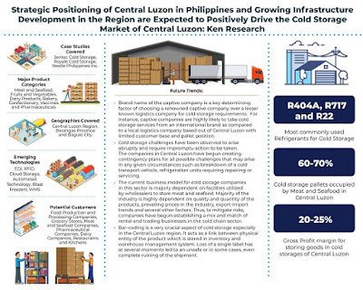 Central Luzon Cold Storage Industry