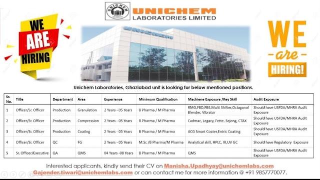 Unichem Laboratories Limited Urgent Openings for Production QC QA Departments