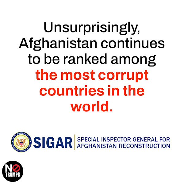 Unsurprisingly, Afghanistan continues to be ranked among the most corrupt countries in the world. — SIGAR