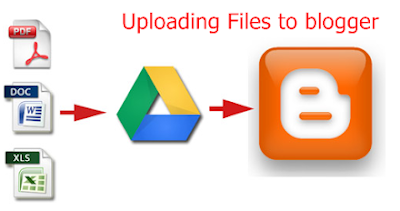 How to upload files on blogger website