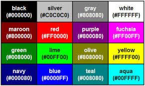 Gambar Kode Warna Dasar HTML