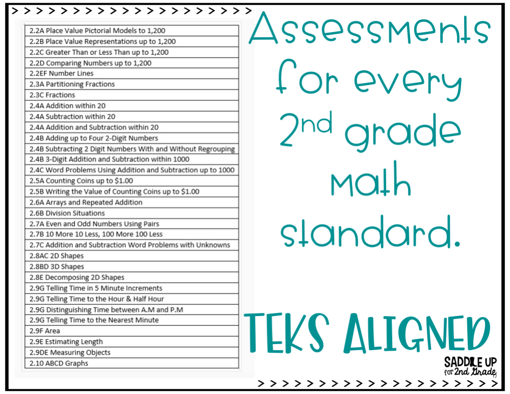 Online Student Assessments