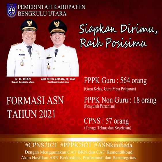 Pengumuman-CPNS-2021 Bengkulu Utara