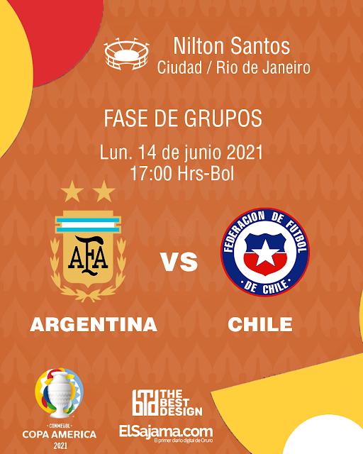 partidos de la Copa América 2021