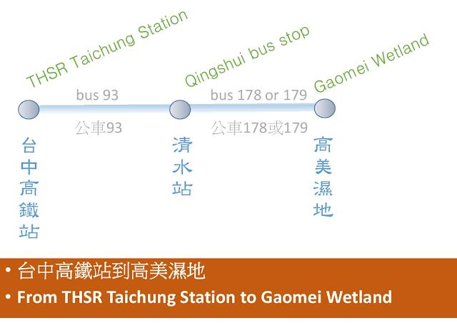 Traffic Info How To Go To Gaomei Wetland 如何去高美濕地 Taiwan