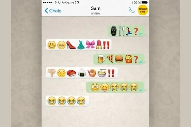 Test: Tell me how you communicate in WhatsApp and I'll tell you who you are
