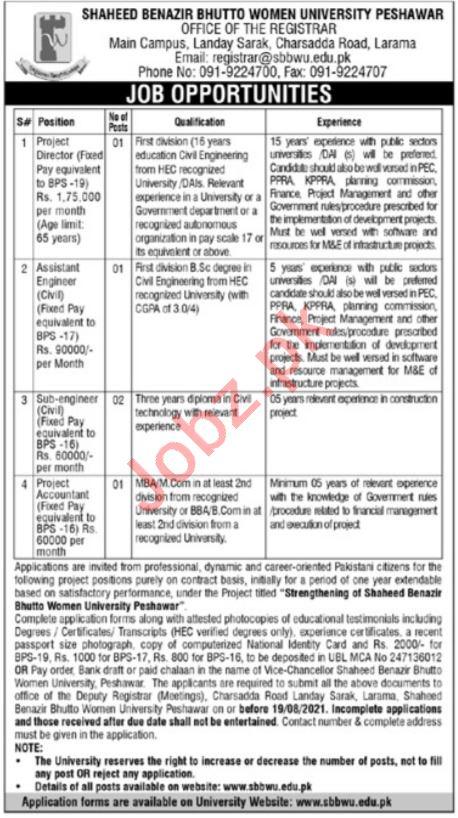 Jobs in Shaheed Benazir Bhutto Women University