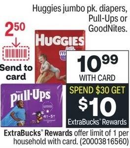 Mega Deals on Goodnites at CVS 9/12-9/18