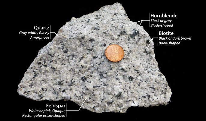 What Is Granite And How Is It Formed? | Geology In