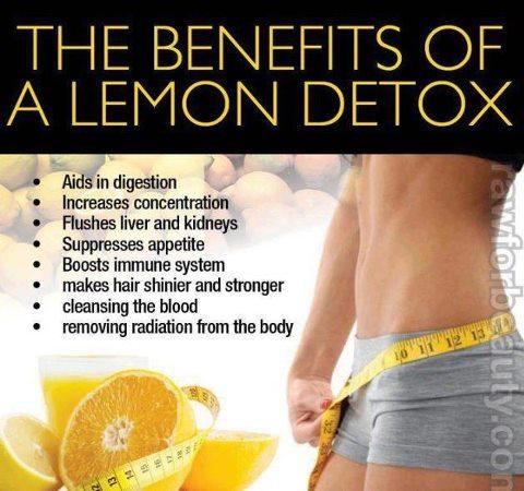 Radiant Health With Doterra Essential Oils Easy Lemon