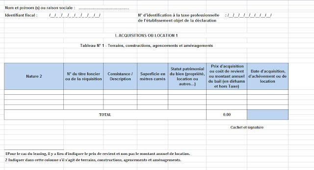 Déclaration de la taxe professionnelle- patente