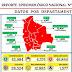 Bolivia registra 1.439 nuevos casos de COVID, récord hasta la fecha