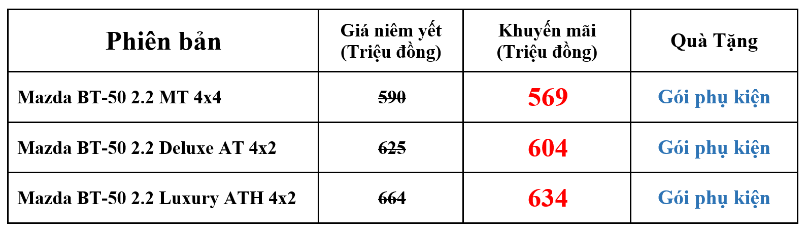 giá xe mazda bt50 2021 mới nhất