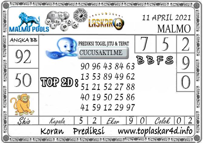 Prediksi Togel MALMO LASKAR4D 11 APRIL 2021