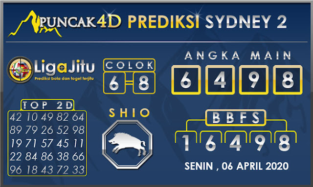 PREDIKSI TOGEL SYDNEY2 PUNCAK4D 06 APRIL 2020