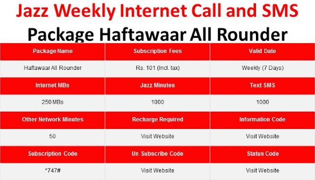 Jazz Packages, Jazz Weekly Call Package, Jazz Weekly Internet Package, Jazz Weekly Package, Jazz Weekly SMS Package, Jazz Weekly Haftawaar All Rounder, Haftawaar All Rounder