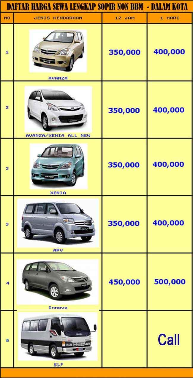 Daftar Harga Sewa Mobil