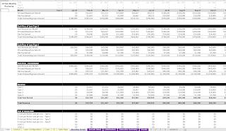 flat fee lending pro forma 2