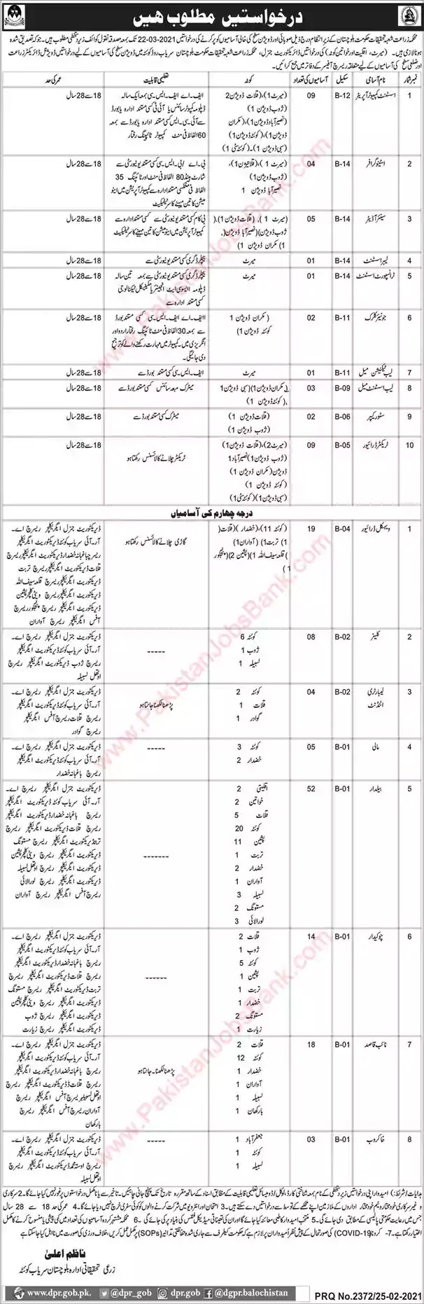 Latest Jobs in Pakistan Agriculture Research Institute Balochistan Jobs 2021