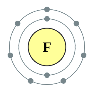 ফ্লোরিনের ইলেকট্রন বিন্যাস মডেল