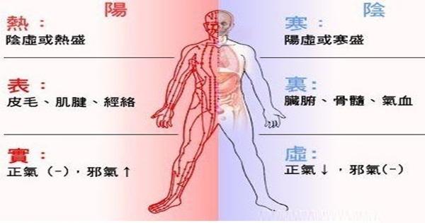 手腳冰涼、四肢發冷,調理體寒有妙招!(大魚際發青)