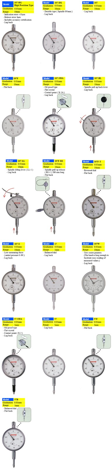 Jual Peacock Standard Dial Gauges 0.01mm