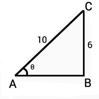 Trigonometric ratios se related question-1
