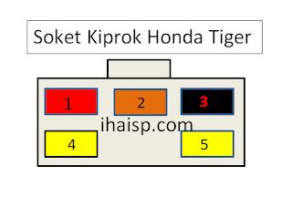 Skema Bikin Fullwave Pakai Kiprok Tiger