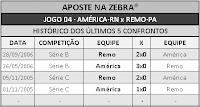 LOTECA 710 - HISTÓRICO JOGO 04