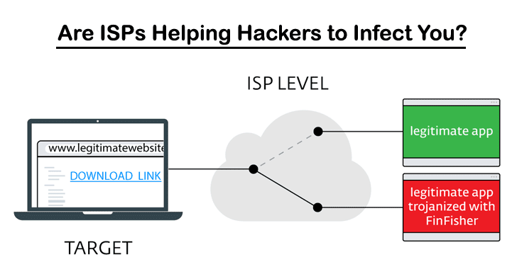 isp-hacking-finfisher-spyware