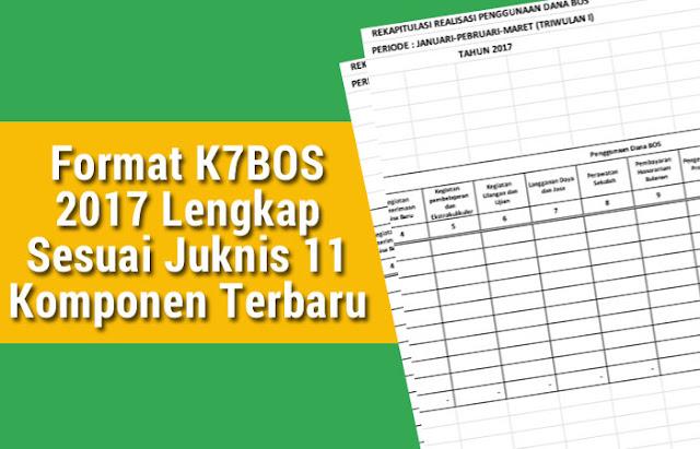 Format K7BOS 2017