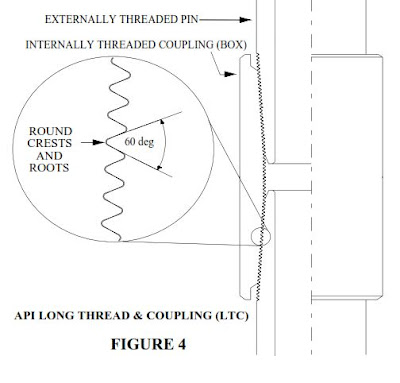 API short long thread coupling