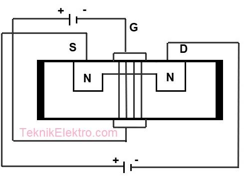 prinsip kerja transistor Efek Medan (Field Effect)