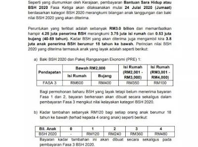 Semakan Status Permohonan BSH Fasa 3 Online Mulai 22 Julai 2020