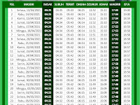 Jadwal Imsakiyyah daerah Kabupaten Garut Jawa Barat dan sekitarnya