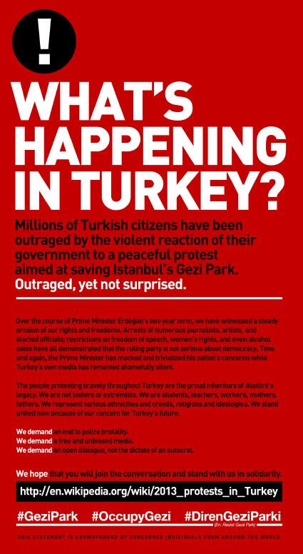 """What's Happening in Turkey,"""