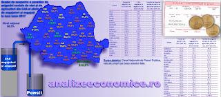 Topul județelor după gradul de acoperire a pensiilor prin CAS-ul de la angajatori și angajați