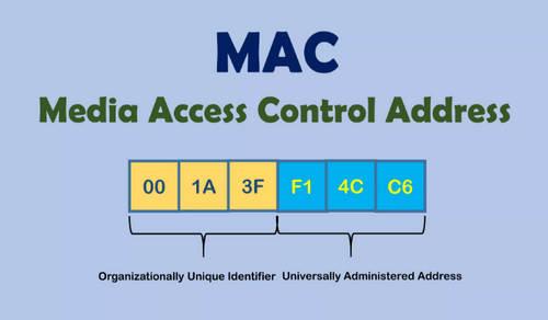 Pengertian MAC Address dan Fungsinya serta Cara Kerjanya