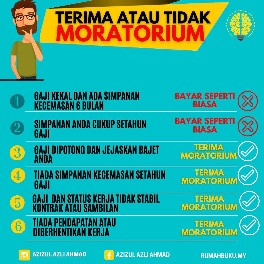 Isu Moratorium