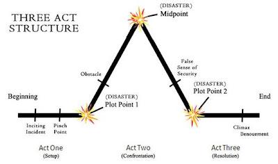 Curriculum Vitae Model Romana Completat Curriculum Vitae Model