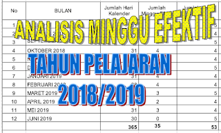 http://www.basirin.com/2018/07/rincian-minggu-efektif-2018-2019.html