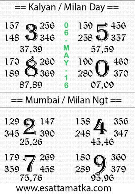 Dpboss Satta Matka Kalyan Matka Chart {06-May}