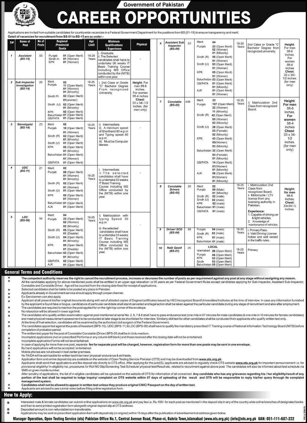 Advertisement for Federal Department Jobs