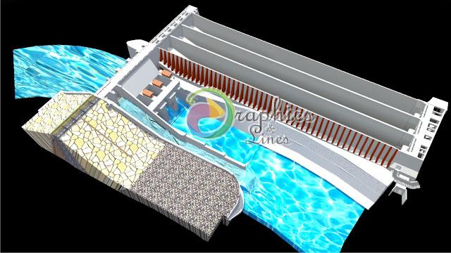 3D Modeling of Neelum Jhelum Hydropower DAM
