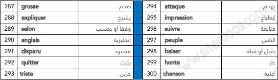 كتاب اكثر الكلمات استعمالا في اللغة الفرنسية
